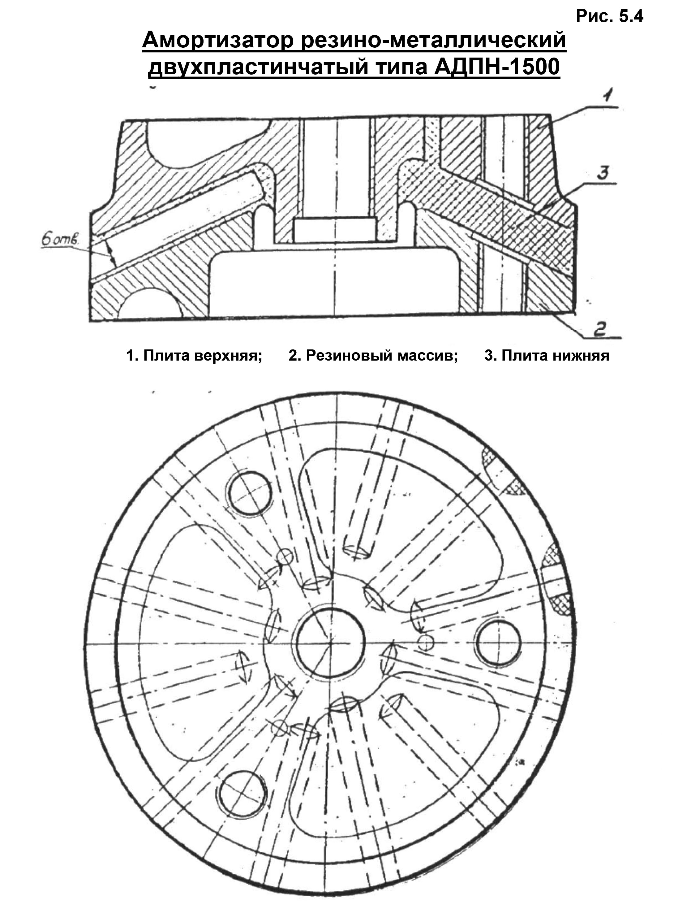 Амортизатор АДПН-1500