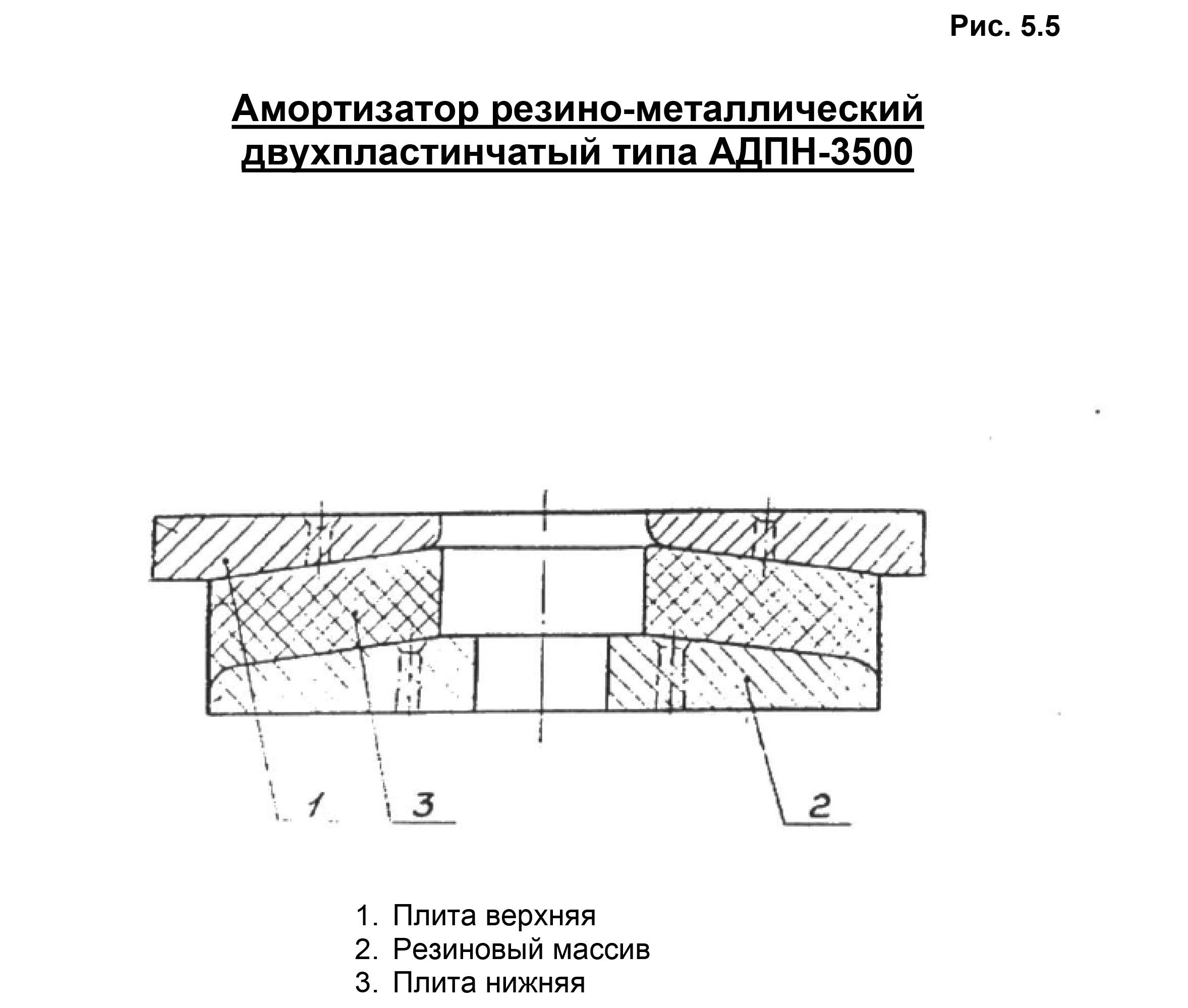 Амортизатор АДПН-3500