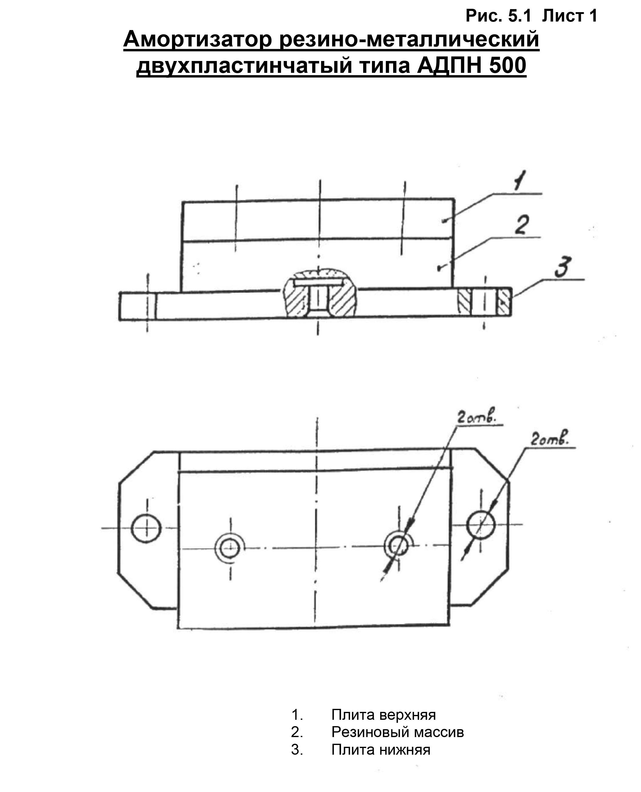 Амортизатор АДПН-500