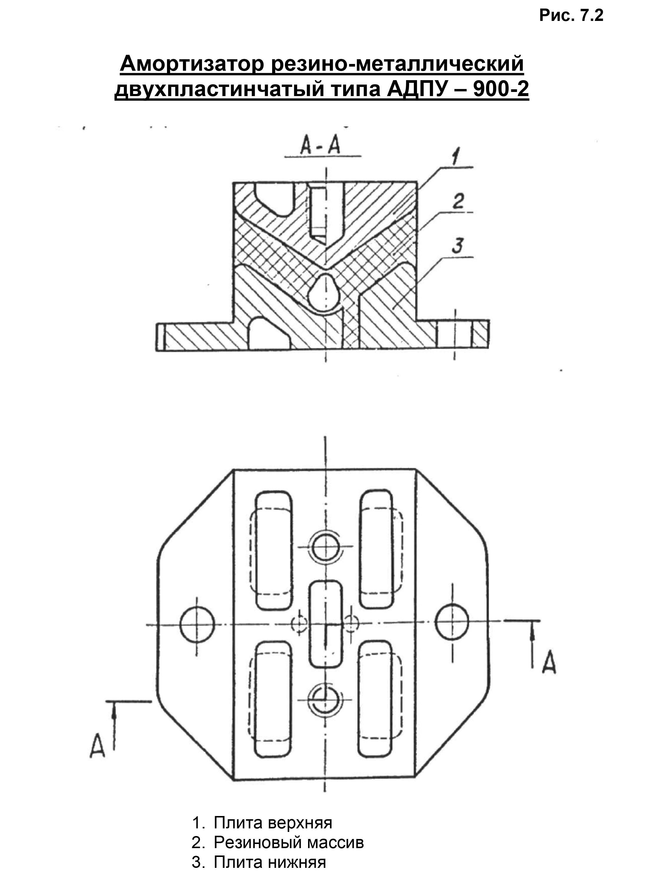 Амортизатор АДПУ-900-2