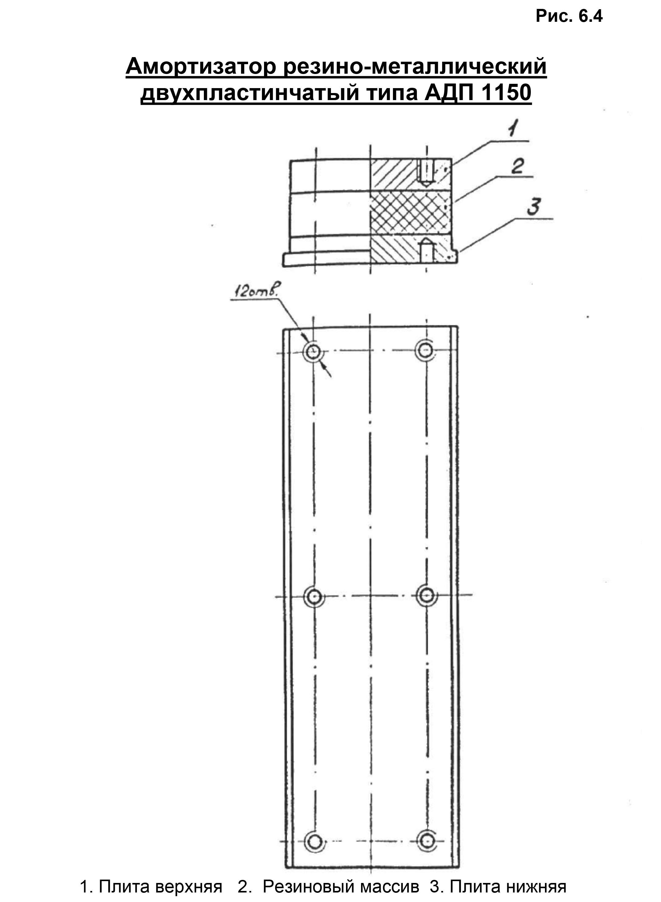 Амортизатор АДП-1150