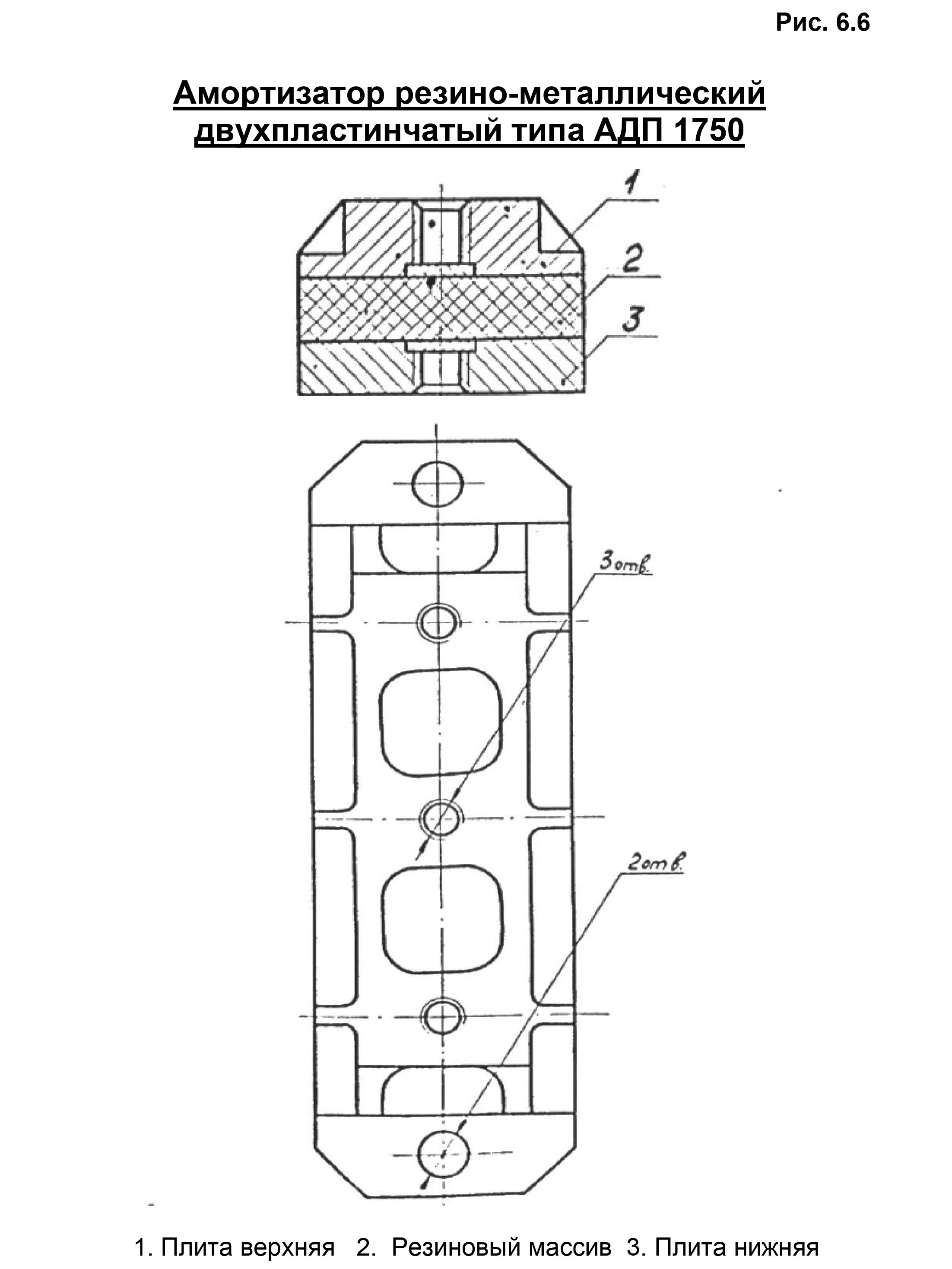 Амортизатор АДП-1750