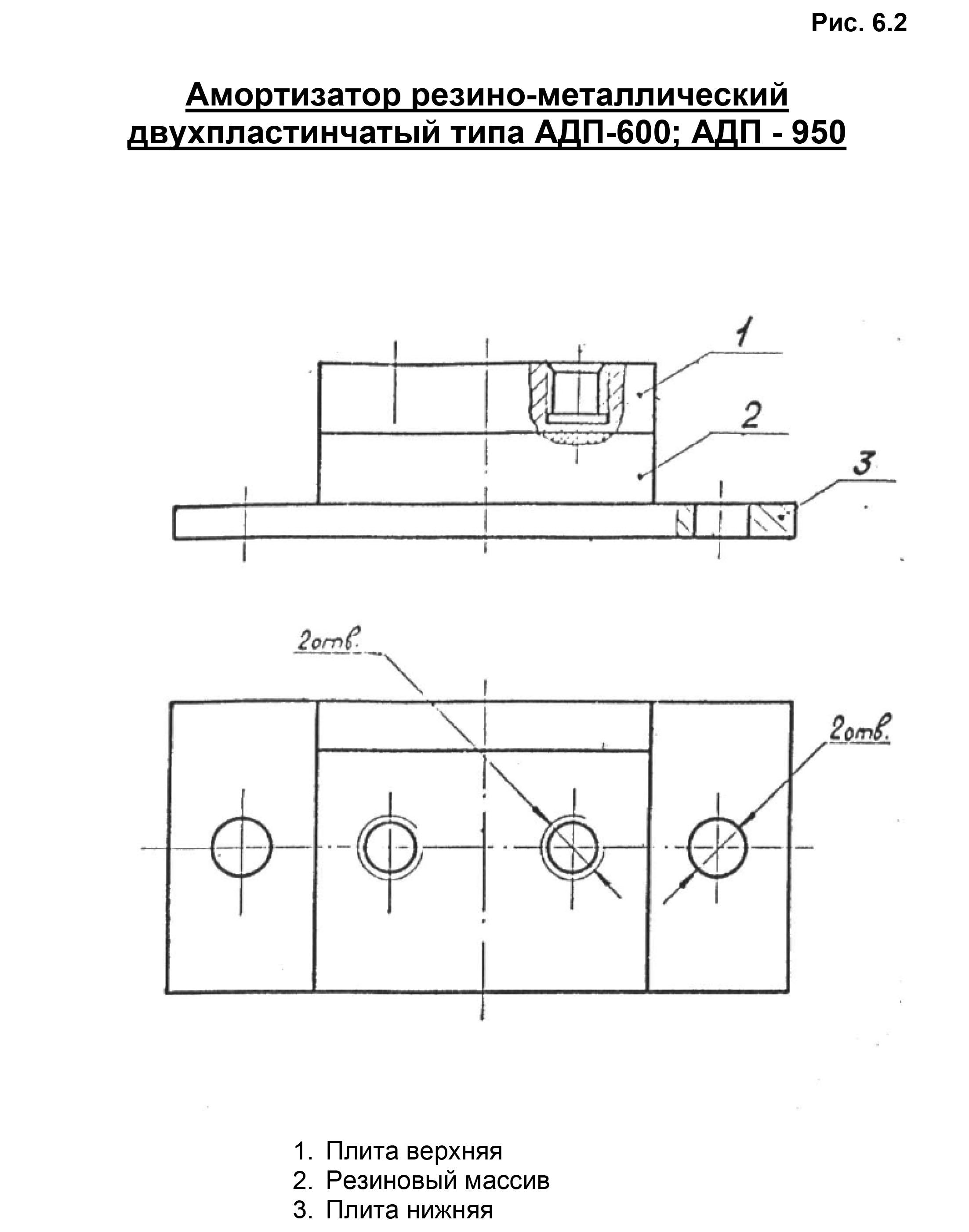 Амортизатор АДП-600  АДП-950