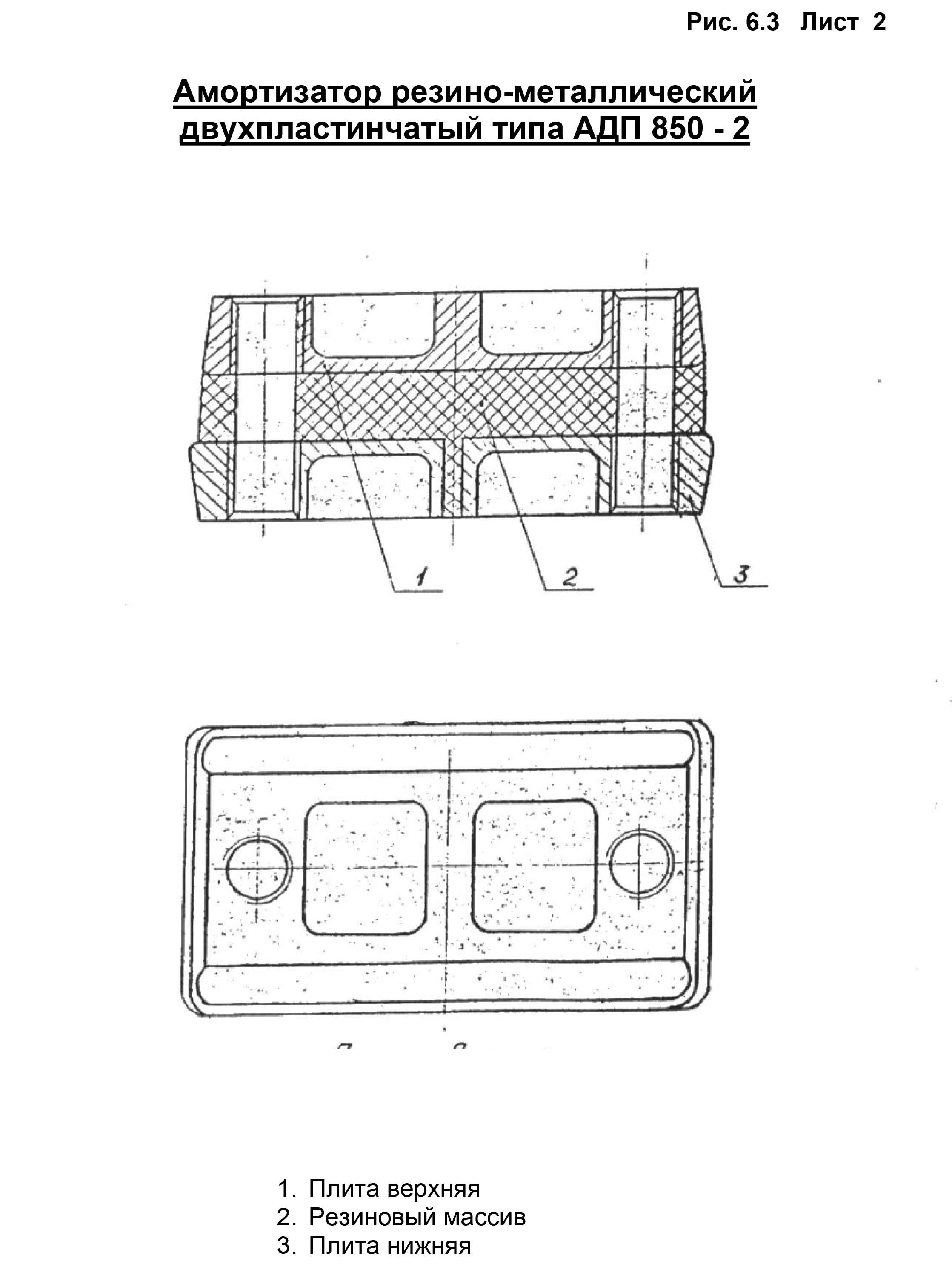 Амортизатор АДП-850-2