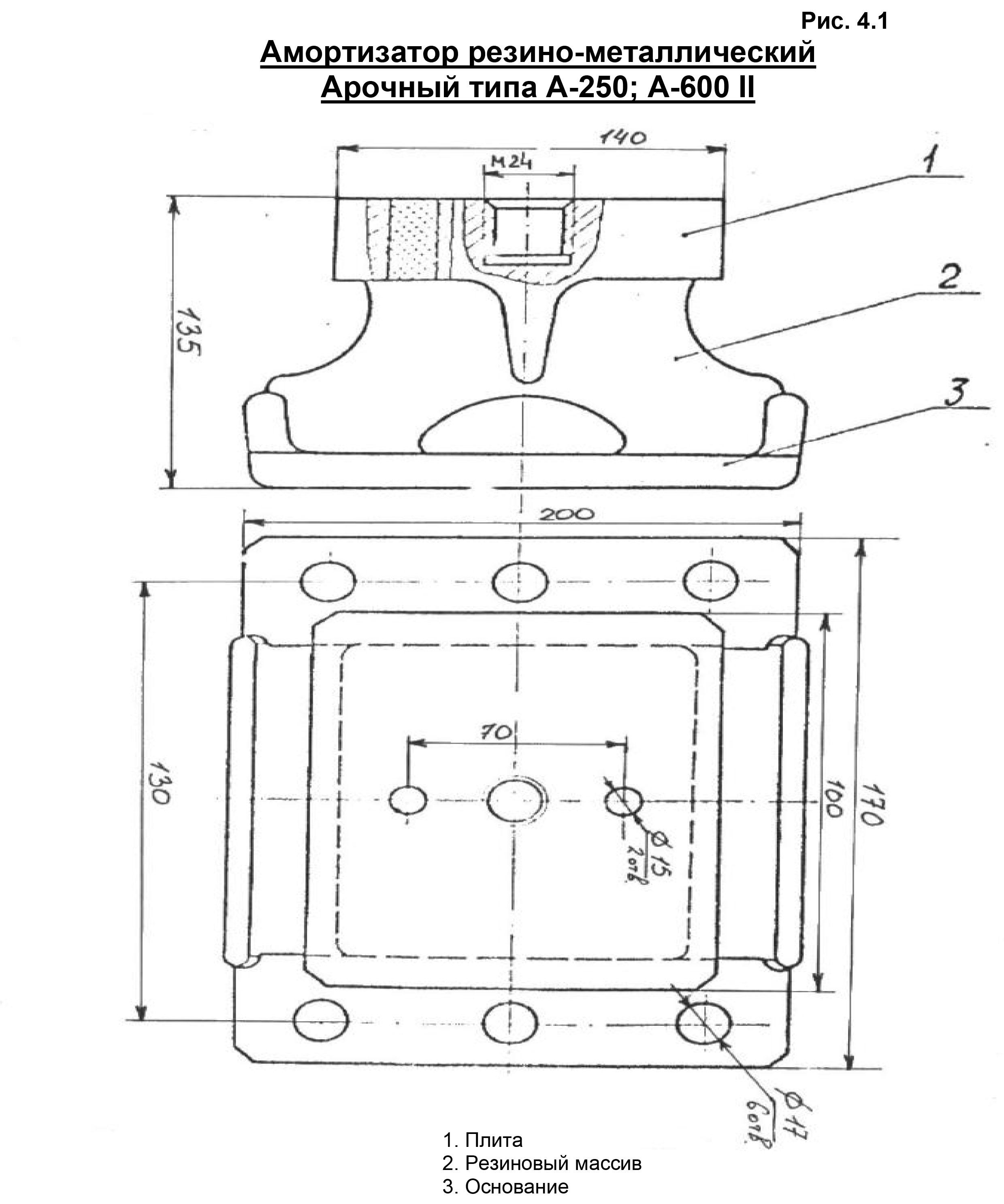 Амортизатор арочного типа А-250 А-600