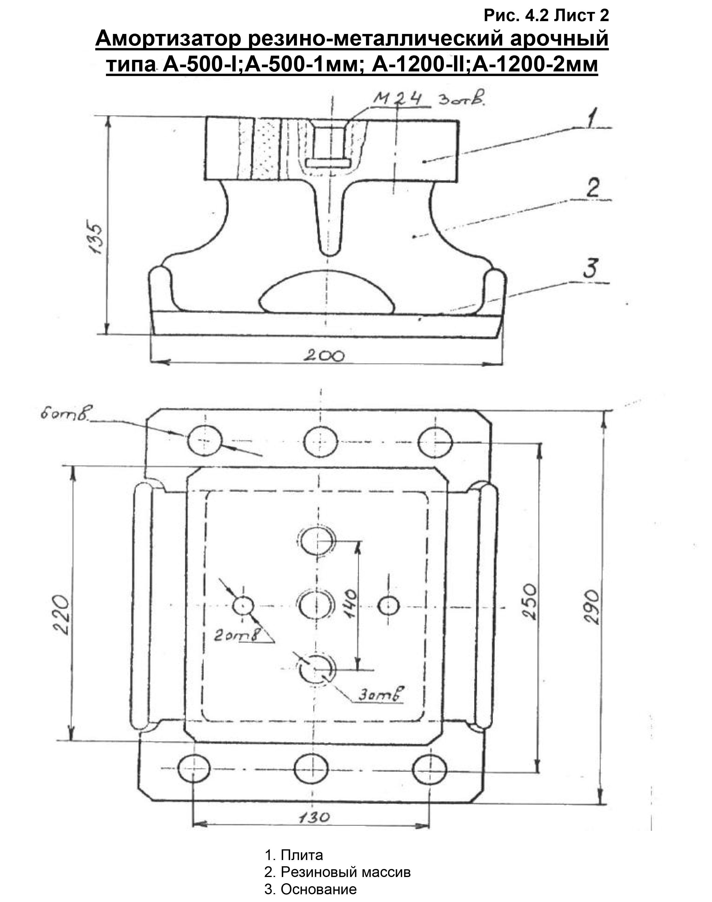 Амортизатор арочного типа А-500  А-1200 .