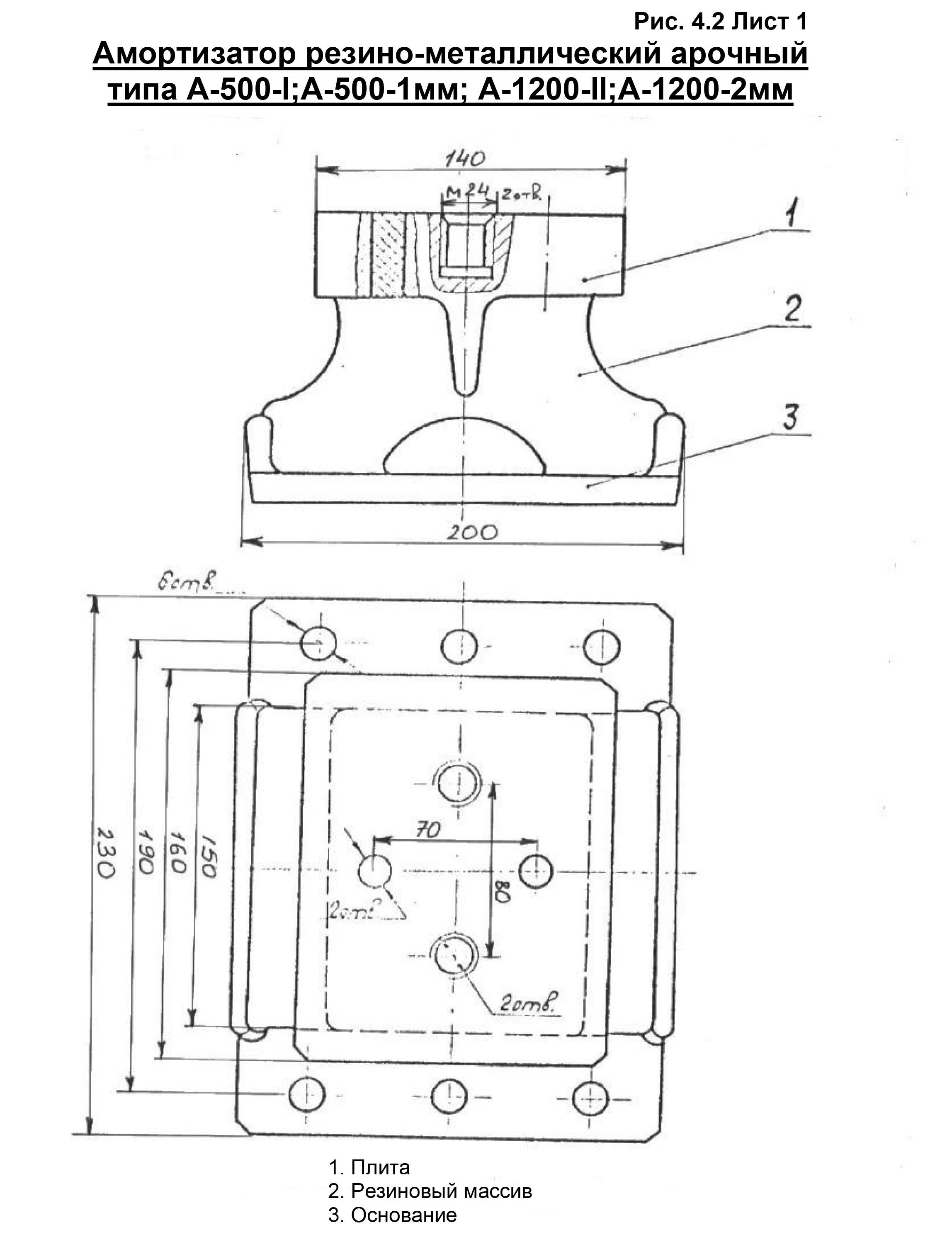 Амортизатор арочного типа А-500  А-1200