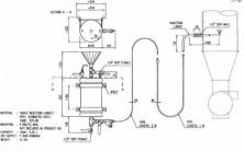 Manual Dosing Unit for Soot Remover Liquid