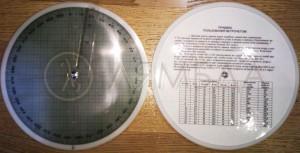 Ветрочёт КСМО-1М L